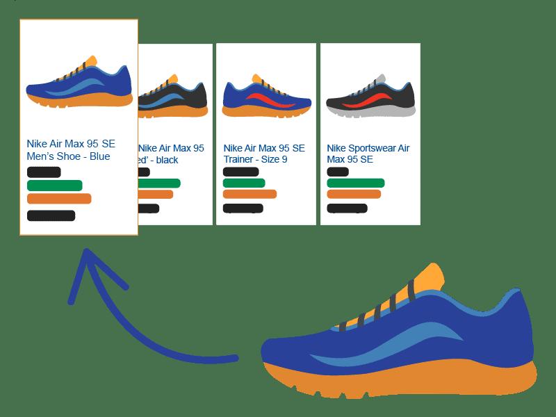 Typy kampaní, oranžovo modré tenisky Nike v Google reklame