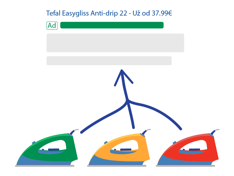 Textové reklamy na skupiny produktov v Google