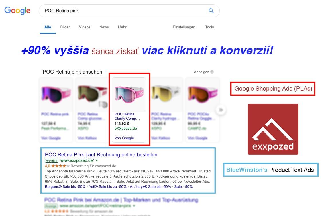 Kombinácia Google Nákupov a Produktových textových reklám v Google Vyhľadávaní